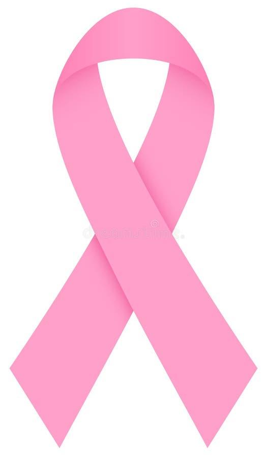 ?nico c?ncer da mama cor-de-rosa da fita ilustração do vetor