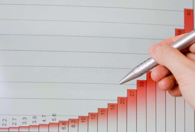 Übergeben Sie Zeigediagrammdiagramme stockfotos