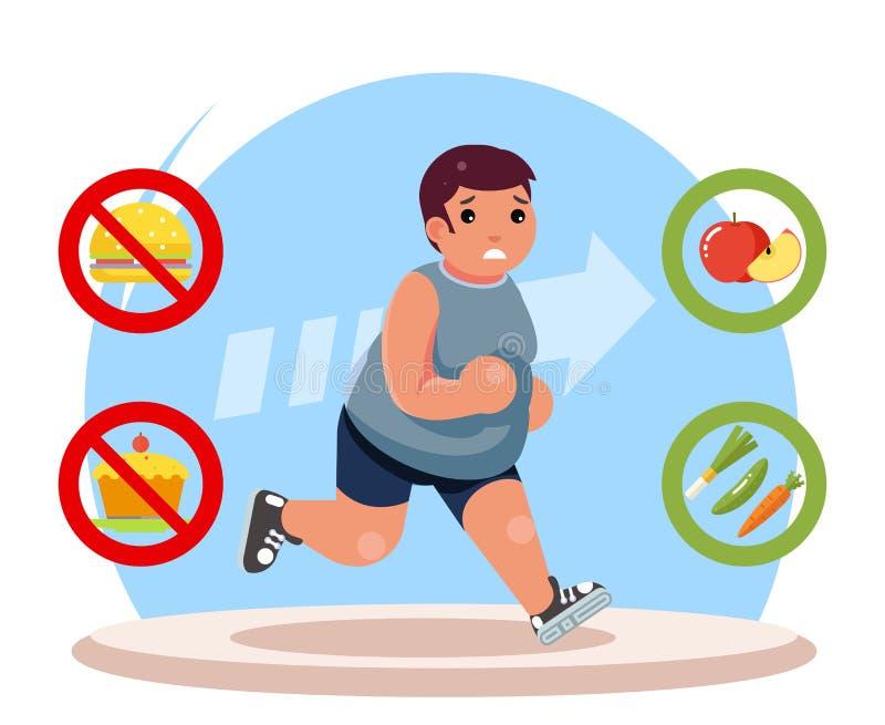 Überladener Charakter des Körperdiät-dicken Mannes verlieren Gewichtszahl Karikatur-Entwurfsvektor der Ablehnung der Gesundheitsu vektor abbildung