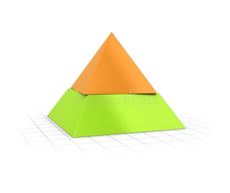 Überlagerte Niveaus der Pyramiden-zwei stock abbildung