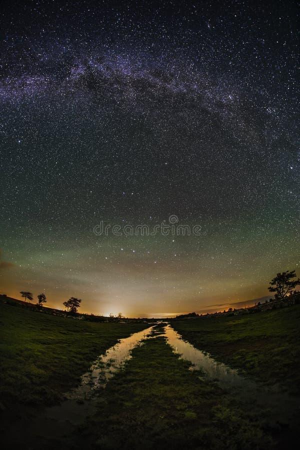 Überschrift Nord unter den Sternen lizenzfreies stockfoto