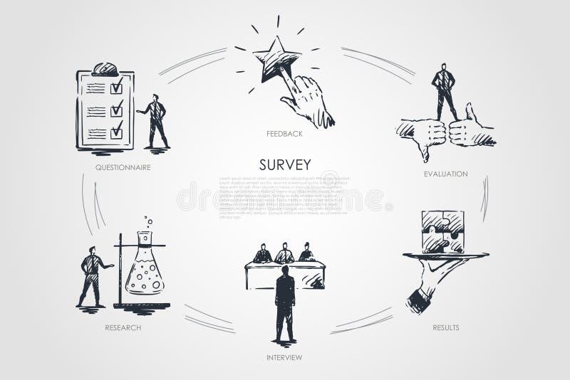 Übersicht, Ergebnisse, Interview, Forschung, Feedbackkonzeptvektor lizenzfreie abbildung