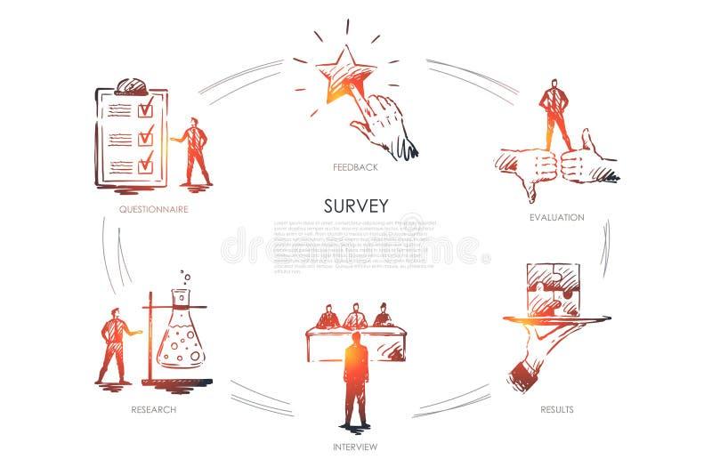 Übersicht, Ergebnisse, Interview, Forschung, Feedbackkonzeptvektor vektor abbildung