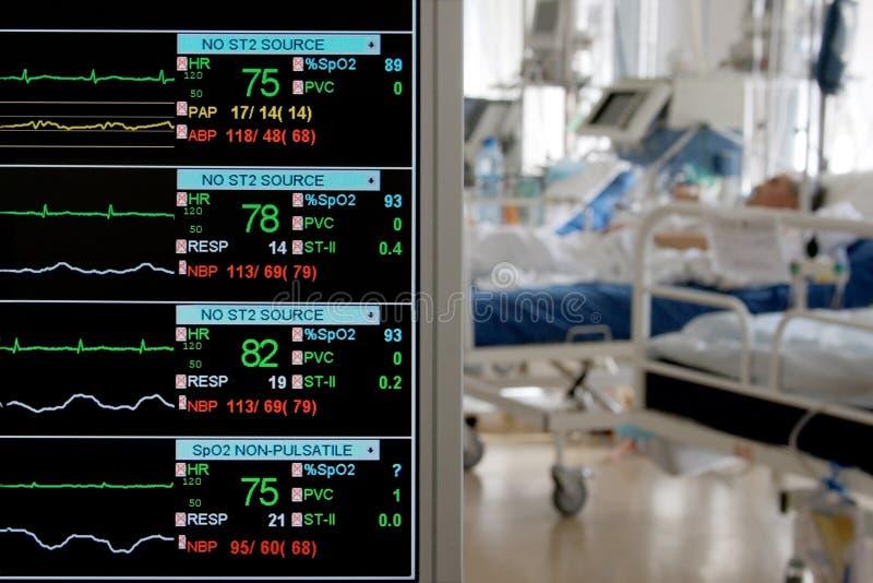 Überwachung in ICU stockfotografie