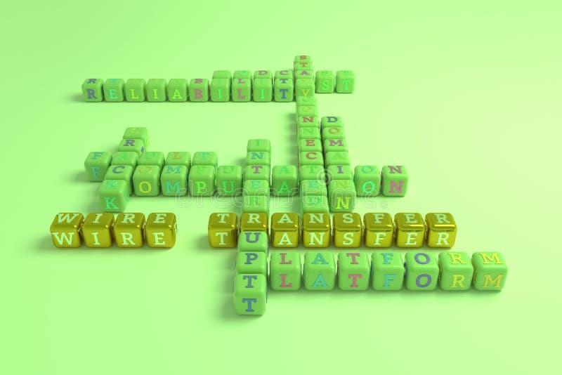 Überweisung, IuK-Schlüsselwortkreuzworträtsel F?r Webseite, Grafikdesign, Beschaffenheit oder Hintergrund Wiedergabe 3d stock abbildung