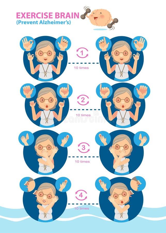 Ćwiczenie mózg ilustracja wektor