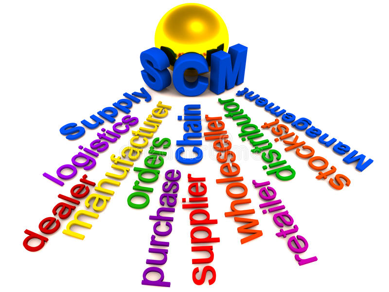 łańcuszkowa zarządzania scm dostawa ilustracji