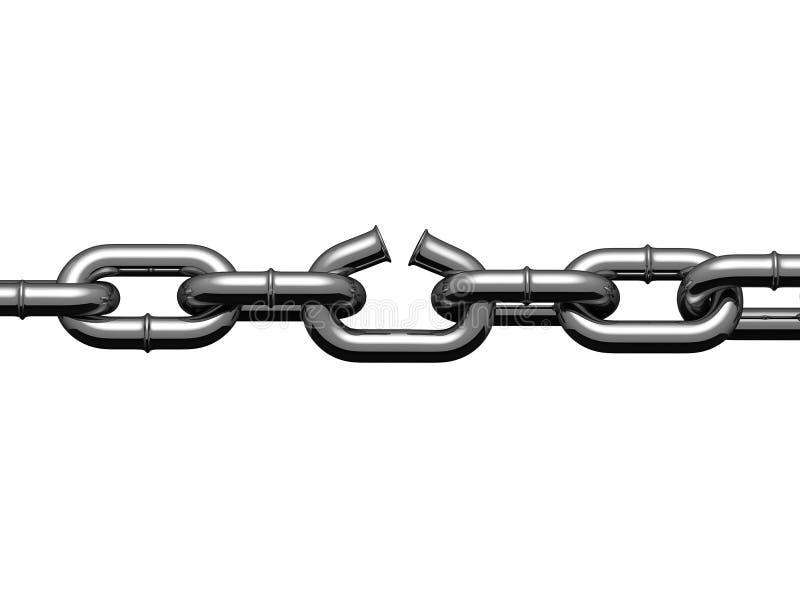 łańcuszkowego połączenia nadużyty słaby ilustracji