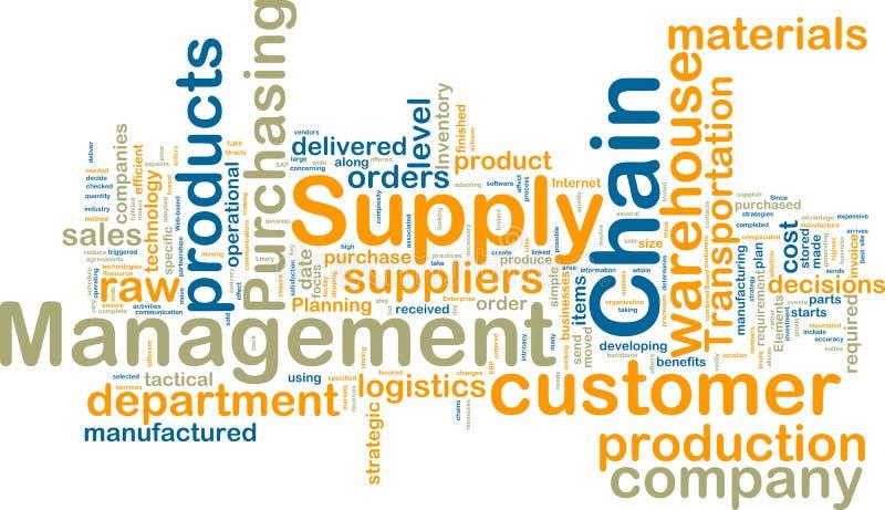 łańcuszkowy zarządzania dostawy wordcloud ilustracji