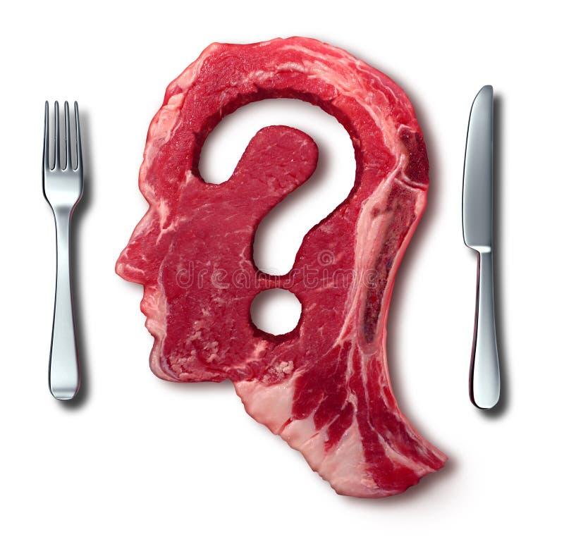 Łasowania mięsa pytania ilustracji