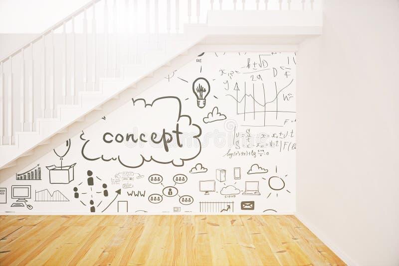 Ściana z pomysłu pojęciem ilustracji