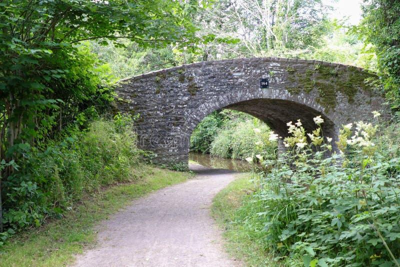 Ścieżka kanału i palca zdjęcie stock