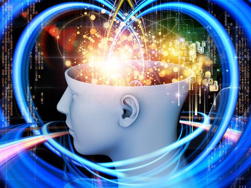 Ścieżki umysł