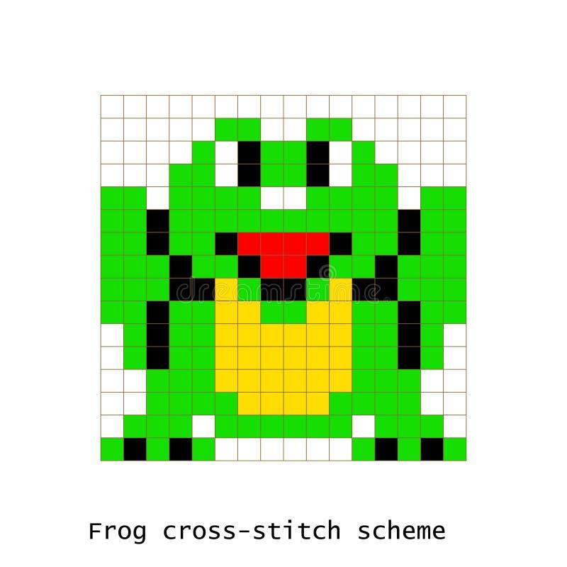 Ściegu piksla sztuki żaby zwierząt wektoru set royalty ilustracja
