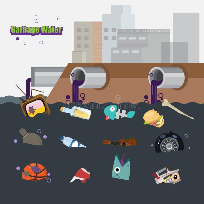 Ścieki z śmieci - ilustracja wektor