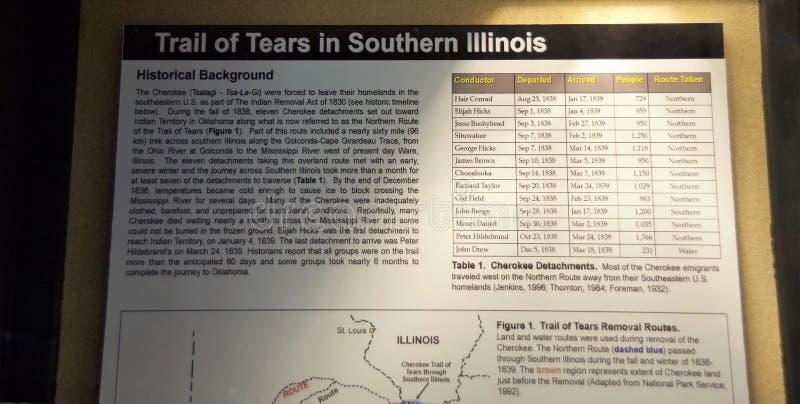 Ślad łzy w Południowym Illinois zdjęcia royalty free