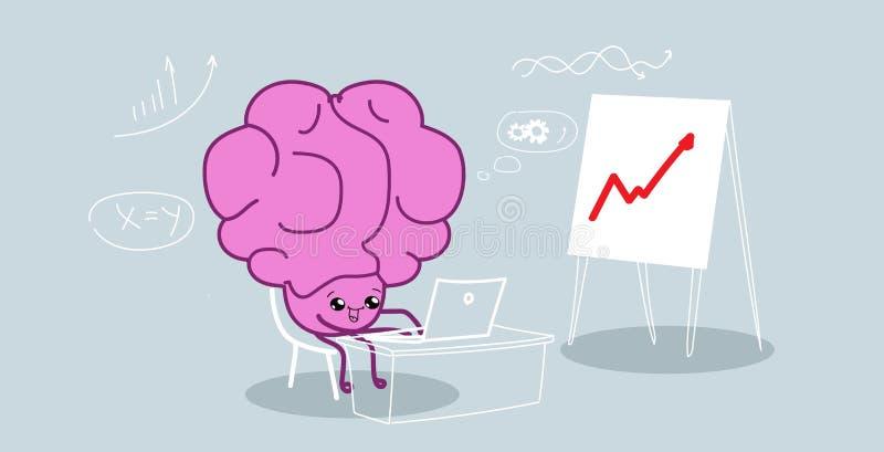 Śliczny ludzki mózg używać laptop analizuje pieniężnego wykres na trzepnięcie mapy brainstorming pojęcia menchii postaci z kreskó ilustracji