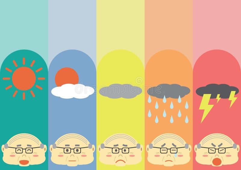 Download Śliczny Płaski Stary Człowiek Kreskówki Projekt Ilustracji - Ilustracja złożonej z pastel, nastrój: 57669374