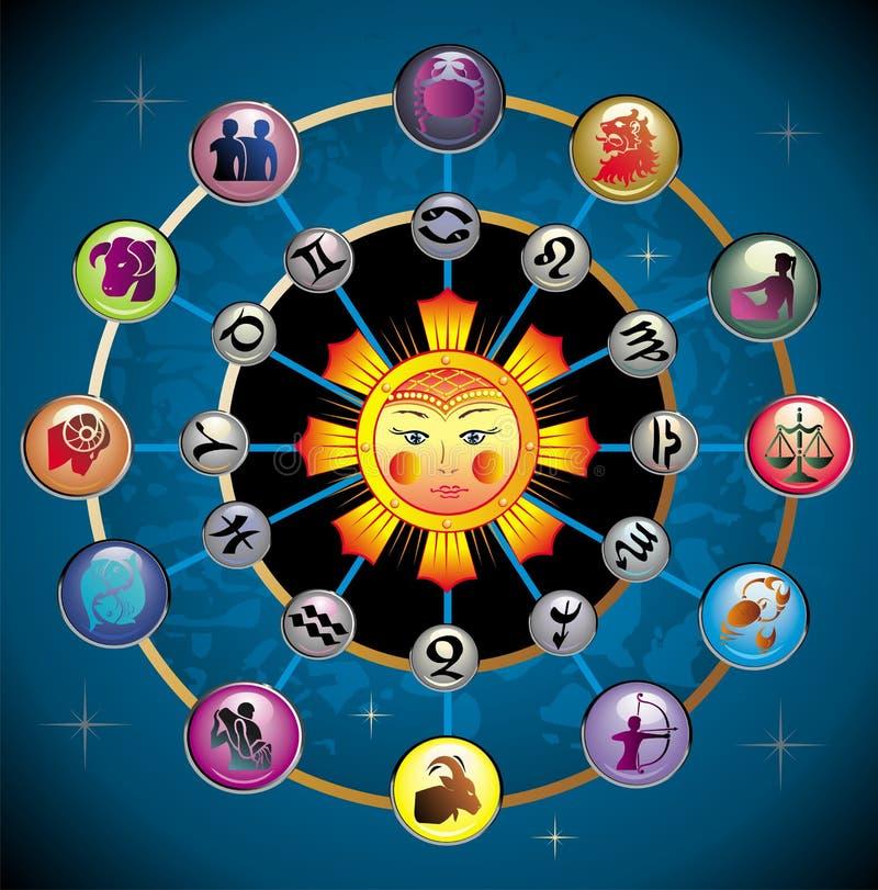 śliczny słońca wektoru koła zodiak ilustracja wektor