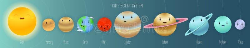 Śliczny układ słoneczny w astronautycznym kreskówka stylu z imionami i orbitami royalty ilustracja