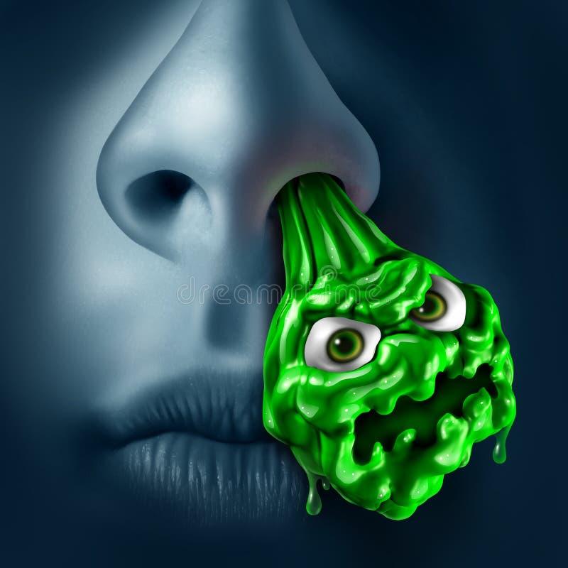 Śluzu glut ilustracji