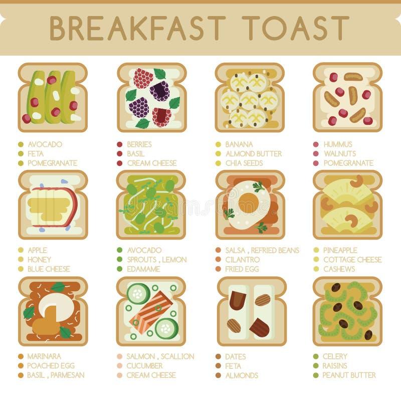 Śniadaniowa grzanka royalty ilustracja