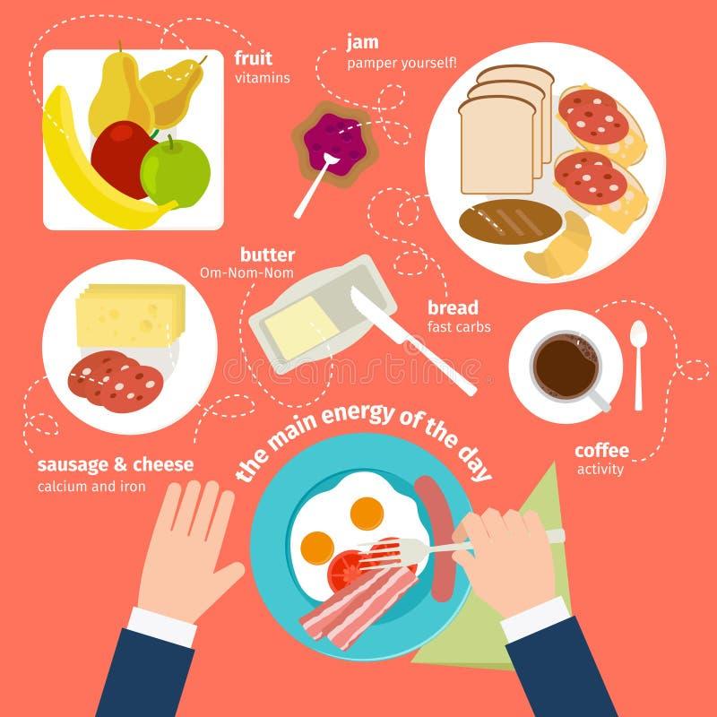 Śniadaniowego jedzenia i napojów mieszkania ikony royalty ilustracja