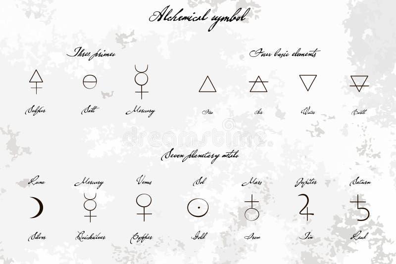 Średniowieczna Magiczna Alchemical nauka podpisuje set, pociągany ręcznie atramentu styl Primy, podstawowi elementy, planetarni m ilustracja wektor