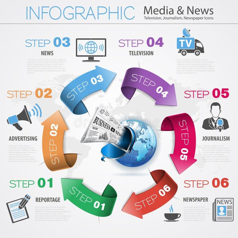 Środki Infographics i wiadomość