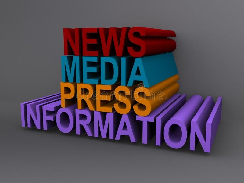 Środki Przekazu Naciskają informację ilustracja wektor