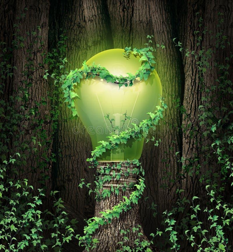 Środowiska pojęcie ilustracja wektor