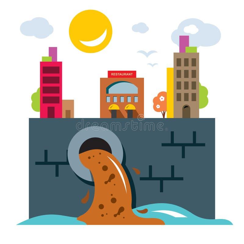 Środowiska zanieczyszczenie ekologia Mieszkanie stylowy kolorowy wektor ilustracja wektor