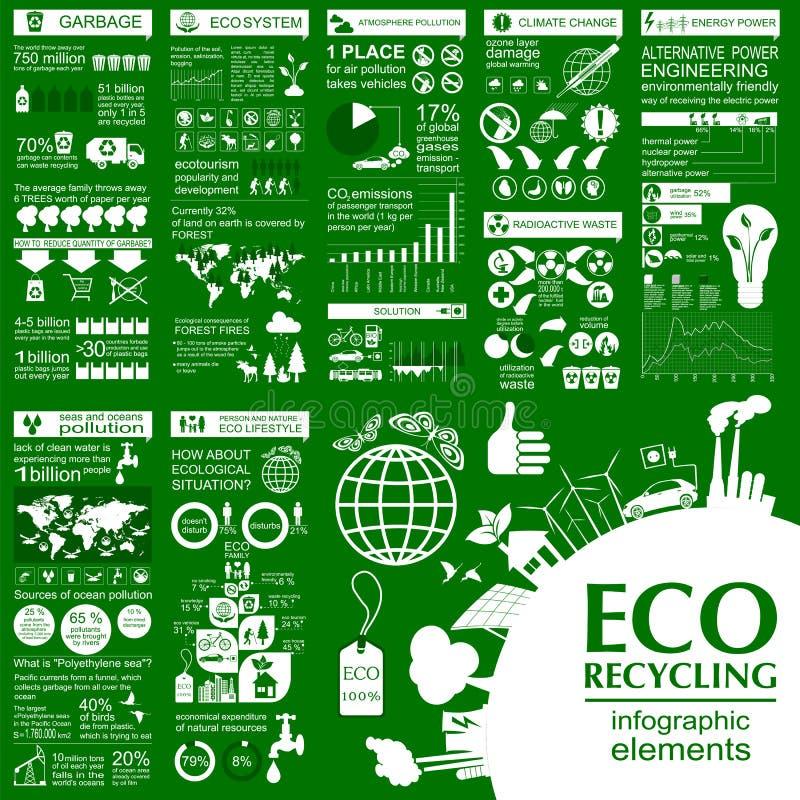 Środowisko, ekologia infographic elementy Środowiskowi ryzyko, ilustracja wektor
