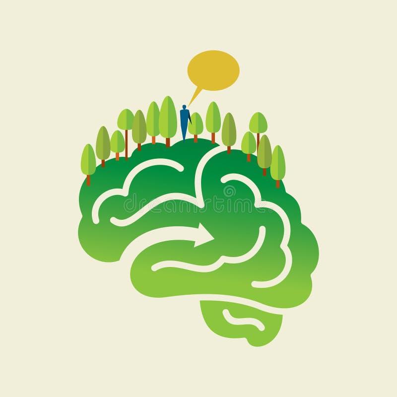 Środowiskowy mózg - zielony pomysł ilustracji