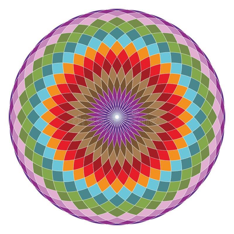 Święty geometria torus Yantra lub Hipnotyczna oko wektoru ilustracja ilustracja wektor