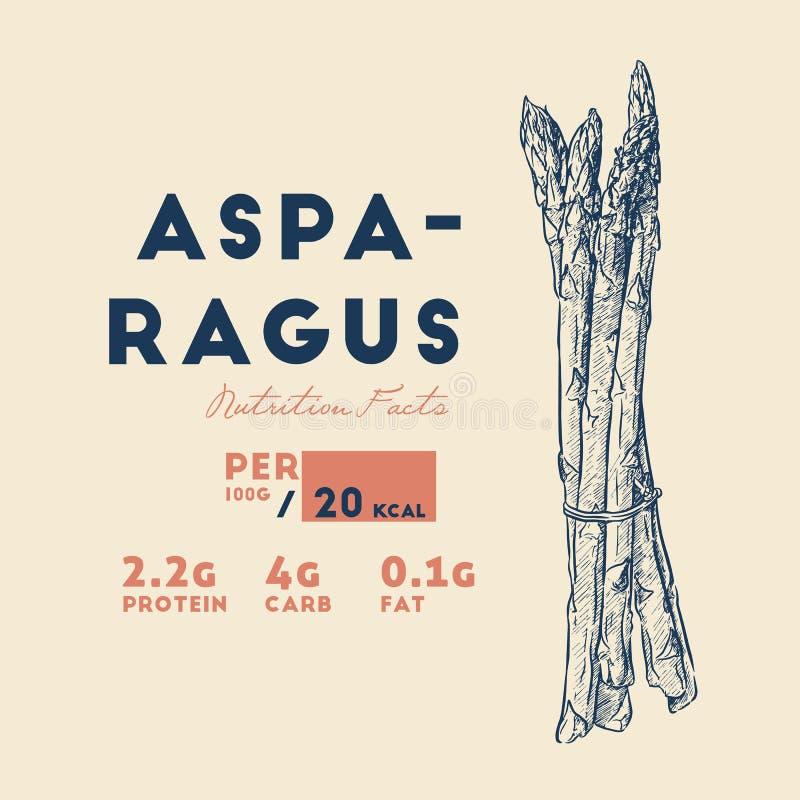 Świadczenia zdrowotne asparagus royalty ilustracja