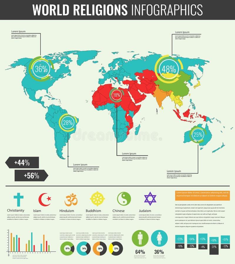 Światowe religie infographic z światową mapą, mapami i innymi elementami, wektor ilustracja wektor