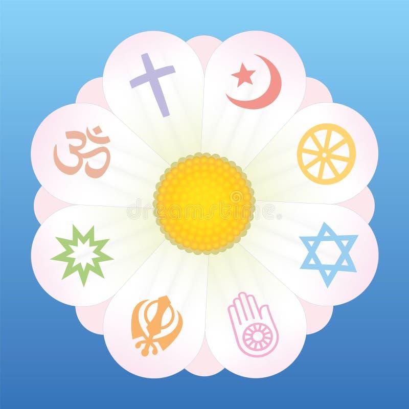 Światowi religia kwiatu symbole royalty ilustracja