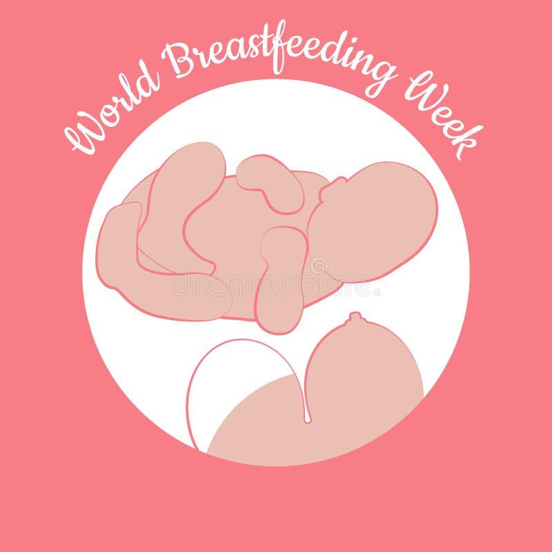 Światowy Breastfeeding tydzień Dzieciaka i kobiety pierś royalty ilustracja