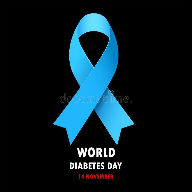 Światowy cukrzyca dnia pojęcie royalty ilustracja