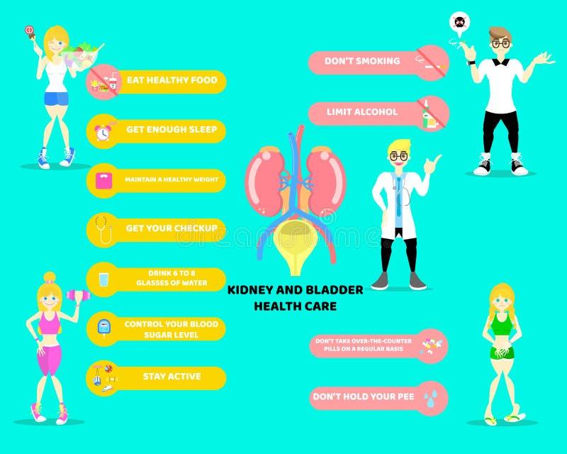 Światowy cynaderki dzień, cynaderki i pęcherzowy opieki zdrowotnej pojęcie z lekarką w błękitnym tle, ilustracji