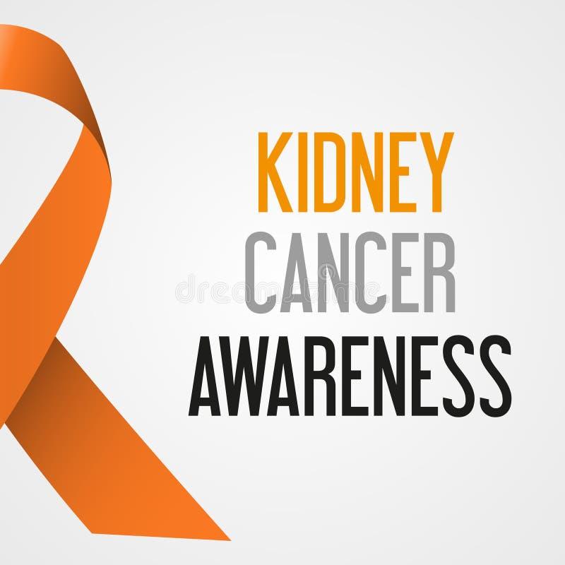 Światowy cynaderki nowotworu dnia świadomości plakat eps10 ilustracja wektor