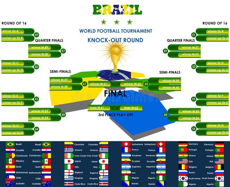 Światowy futbolowy turnieju nokaut round Brazylia, wektor ilustracji