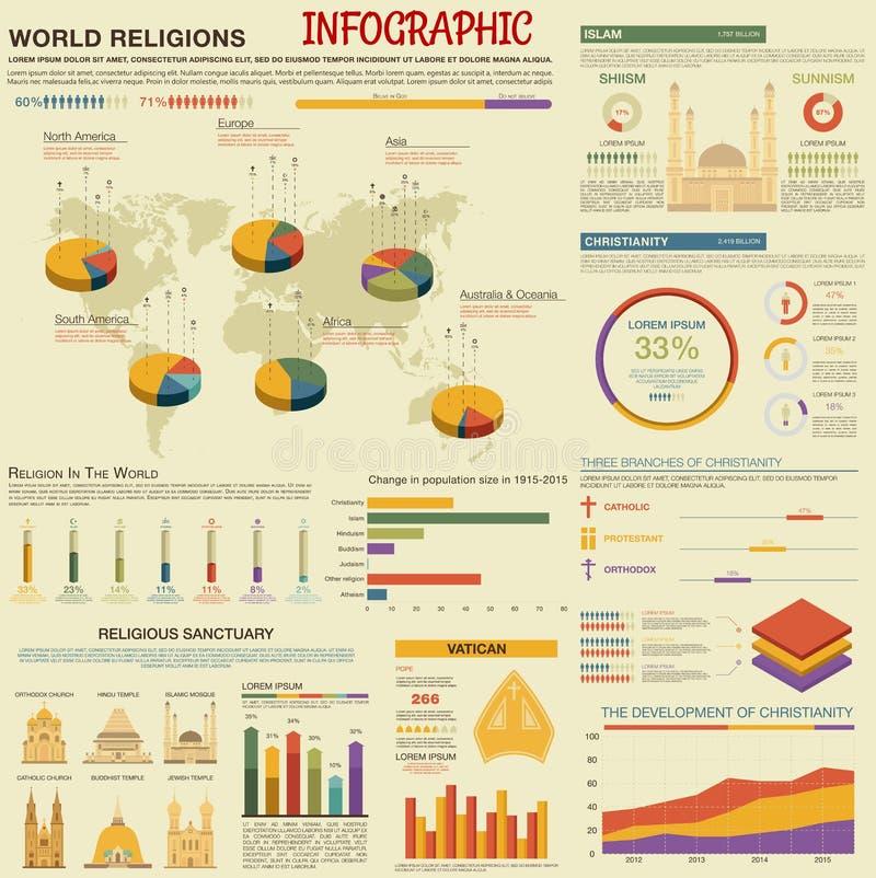 Światowych religii projekta infographic szablon ilustracji