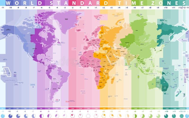 Światowych standardowych stref czasowych wektorowa mapa royalty ilustracja