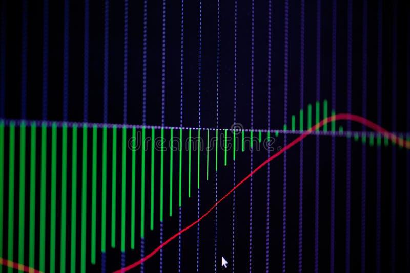 Świeczka kija wykresu mapa z wskaźnikiem pokazuje zwyżkowego punkt lub obrazy royalty free
