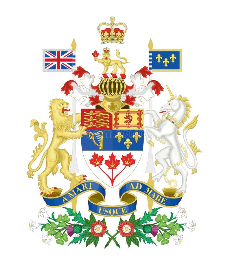 Żakiet ręki Kanada royalty ilustracja