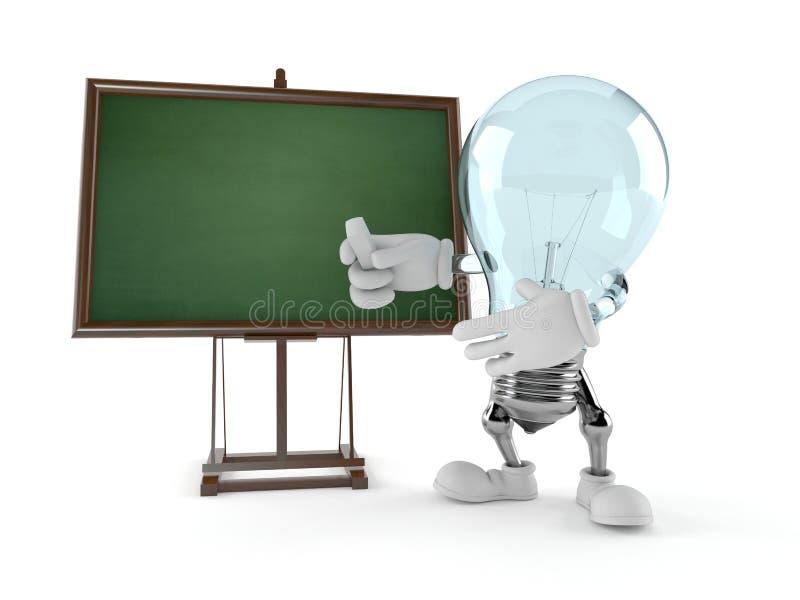 Żarówka charakter z pustym blackboard royalty ilustracja