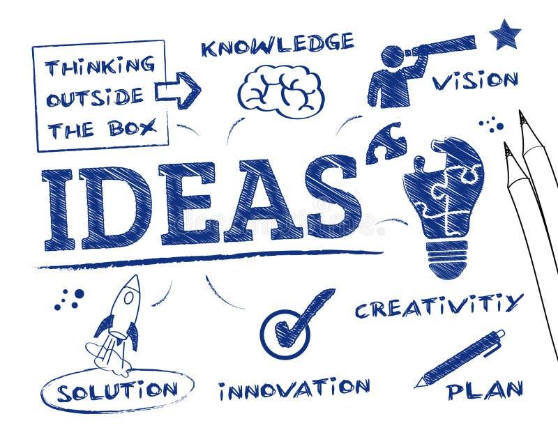 żarówki fury pojęcia trawy pomysłów target2383_1_ ilustracji