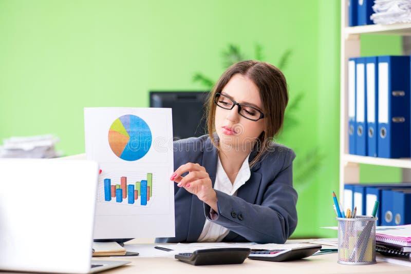 Żeński pieniężny kierownik przedstawia wykres mapy obsiadanie w o zdjęcia stock